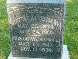 Gustaf Atterberg