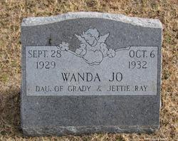 Wanda Jo Ray