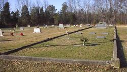 Reedy Creek Baptist Church Cemetery
