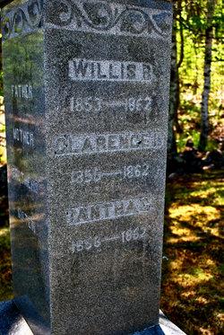 Willis B Grover