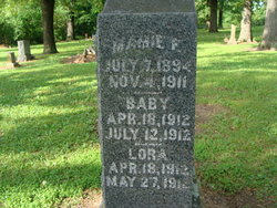 Mamie Frances Boston