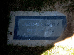 James H. Snavely