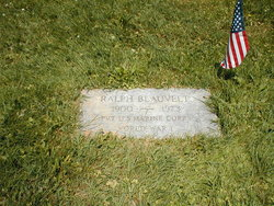 Ralph Eugene Blauvelt