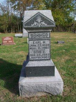 Earl W Peters