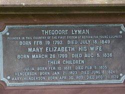 Theodore Lyman