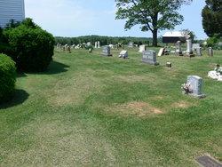 Choateville Christian Church Cemetery