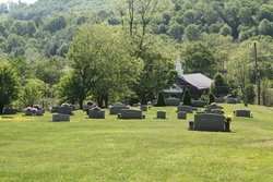 Watauga Baptist Church Cemetery
