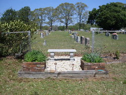 Windham Family Cemetery