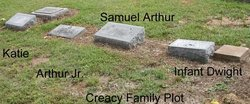 Samuel Arthur Creacy