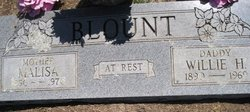 Willie Howard Blount
