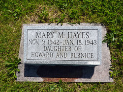 Mary M Hayes