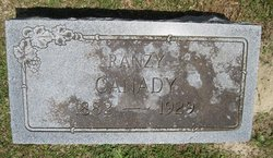 Ranzy Canady