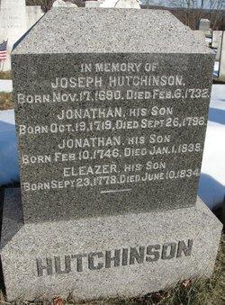 Joseph Hutchinson