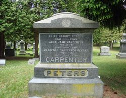 Abba Jane <i>Carpenter</i> Peters
