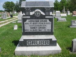 Abraham Grubb
