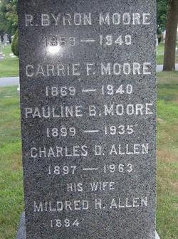 Mildred H. Allen