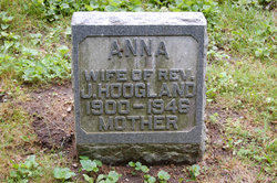 Anna <i>Schuurmans</i> Hoogland