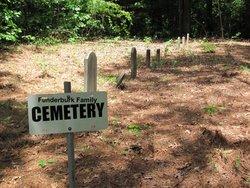 Funderburk Cemetery