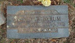 Sidney William Byrum