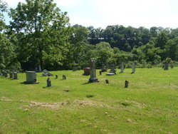 Sherrodd Cemetery