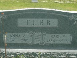 Anna V Tubb