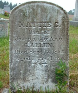 Martha Chase Mattie Allen