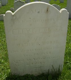 Mary Francis <i>Saunders</i> Moore