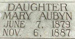 Mary Aubyn Abernathy