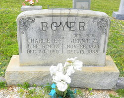 Charlie E. Boyer