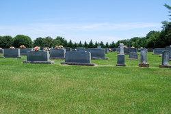 Salem Fork Baptist Church Cemetery
