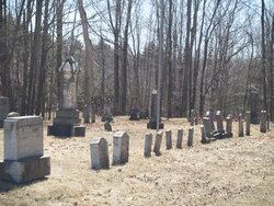 West Etna Cemetery