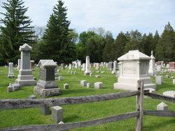 Mendon Cemetery