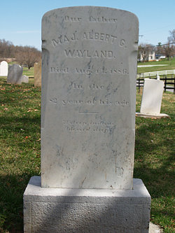 Maj Albert Gallitan Wayland