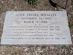 John Irving Whalley