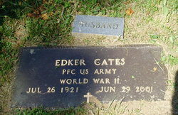 Edker Cates