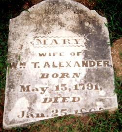 Mary <i>Shelby</i> Alexander