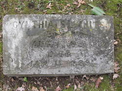 Cynthia S White
