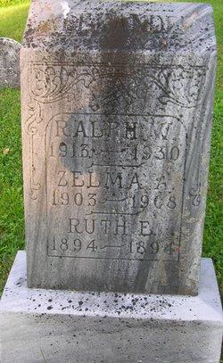 Ralph W Alexander
