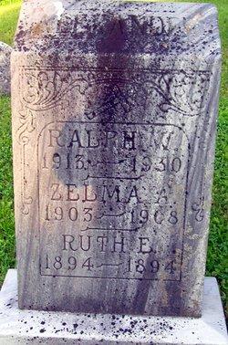 Ruth E Alexander