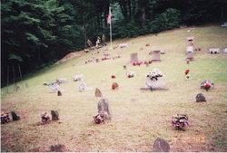 Bogar Cemetery