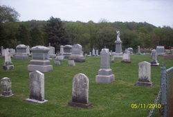 Plato Cemetery