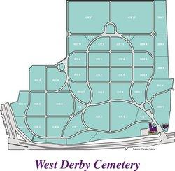 West Derby Cemetery