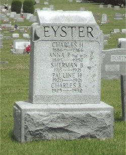 Anna Pauline <i>Myers</i> Eyster