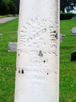 William R. Gibbs