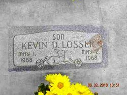 Kevin Dean Losser