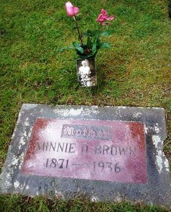 Minnie Olive <i>Mahan</i> Brown