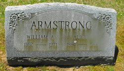 Alice Armstrong