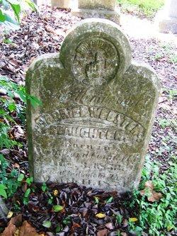 Gabriel Webster Slaughter