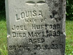 Louisa Jane <i>Miller</i> Hufford