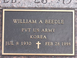 William Arthur Beedle